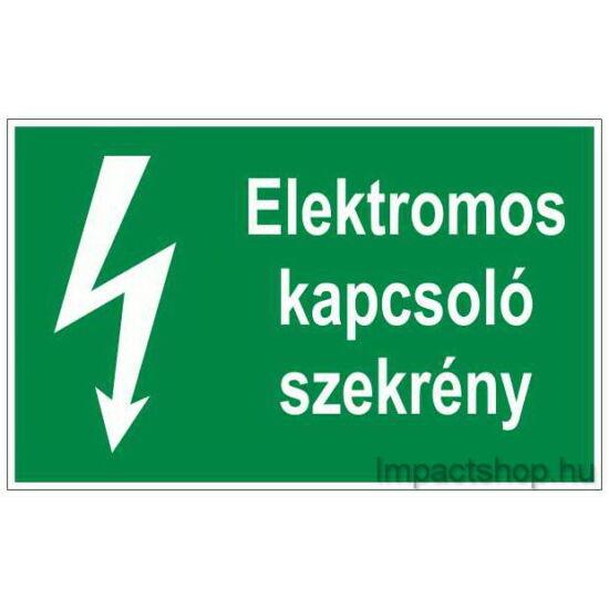 Elektromos kapcsoló szekrény  (245x160 mm matrica)