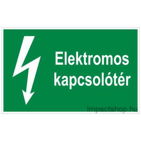 Elektromos kapcsolótér (100x60 mm matrica)